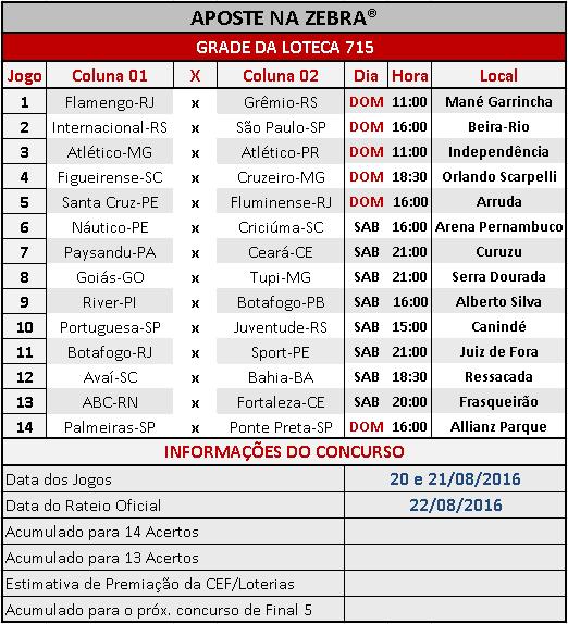 LOTECA 715 - PROGRAMAÇÃO / GRADE OFICIAL 01
