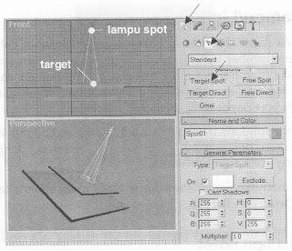 Lampu Spot dan Target