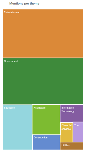 Watson Crowdsources Cloud Computing