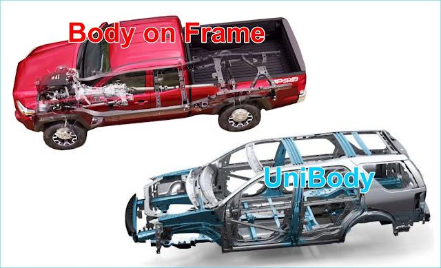 perbedaan SUV dan Crossover