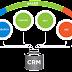 Doanh nghiệp có cần dùng CRM?