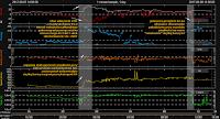 Szczegółowy zapis warunków wiatru słonecznego z sondy DSCOVR w trakcie uderzenia CME z rozbłysku klasy X9.3 z 6 września 2017 r. Widoczny gwałtowny wzrost natężenia pola magnetycznego wiatru słonecznego - Bt połączony z korzystnym przejściem jego skierowania - Bz - na południowe, uruchamiające ciężką burzę magnetyczną kategorii G4 - czemu sprzyjały także korzystne wzrosty prędkości i gęstości wiatru.  Credits: DSCOVR