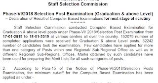 SSC Phase VI Exam Result 2018 for Graduation, Higher Secondary and Matriculation Level
