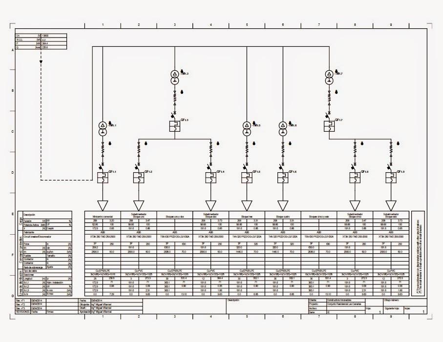 lotus diagrama de cableado estructurado importancia