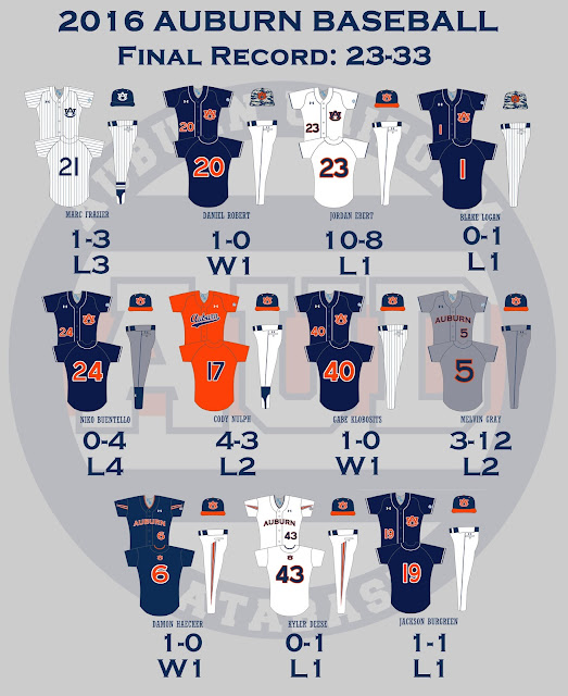 Auburn baseball uniform record 2016