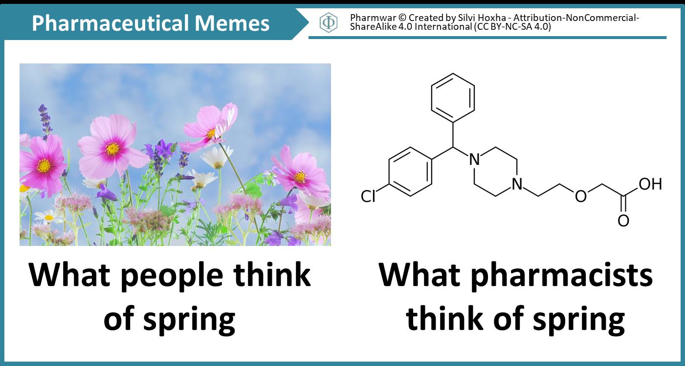 Pharmaceutical Memes
