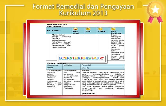 Program Remedial dan Pengayaan Kurikulum 2013