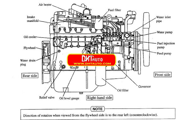 Free Automotive Manuals: Mitsubishi Engine Basic S4K-S6K