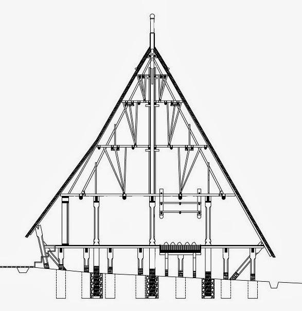 Gambar struktur rumah mbaru niang wae rebo