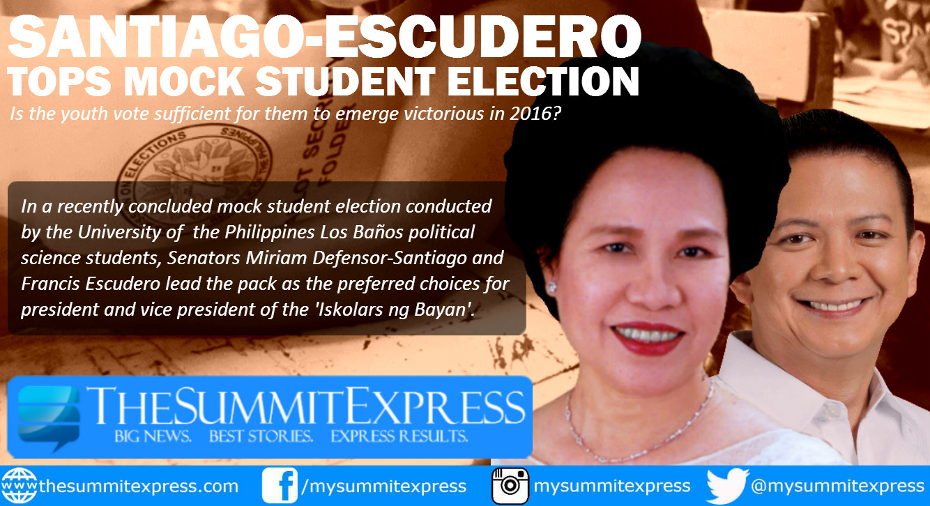 Santiago-Escudero for 2016 according to a mock student election held by UPLB political science students