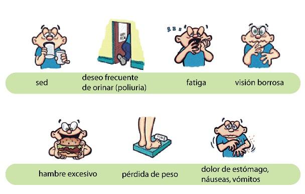 sintomas da diabetes mellitus tipo 2