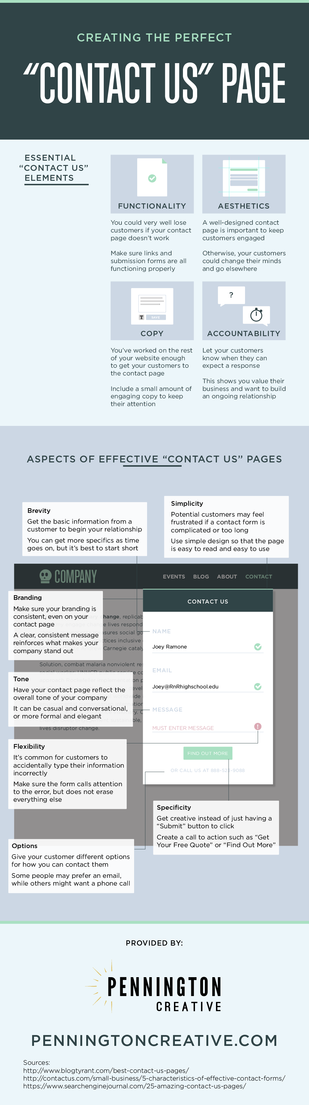 "Creating the Perfect ""Contact Us"" Page [Infographic]"