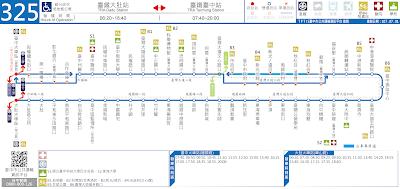 台中客運325路:臺中火車站-大肚火車站