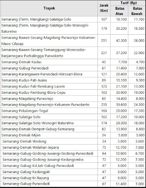 Tarif Bus Semarang