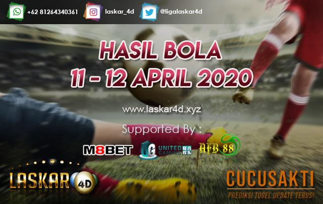 HASIL BOLA JITU TANGGAL 11 – 12 APRIL 2020