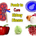 Kidney Illness treatments generally target easing symptoms