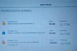 Hasil Perhitungan Pilkada Kota Serang 2018