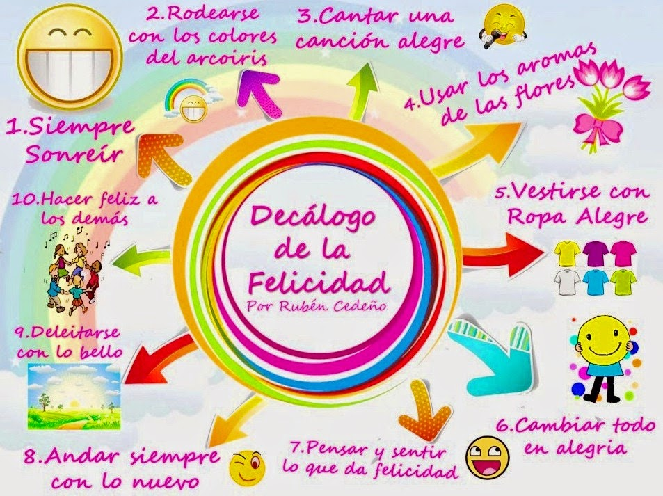 La Felicidad: Día Internacional De La Felicidad