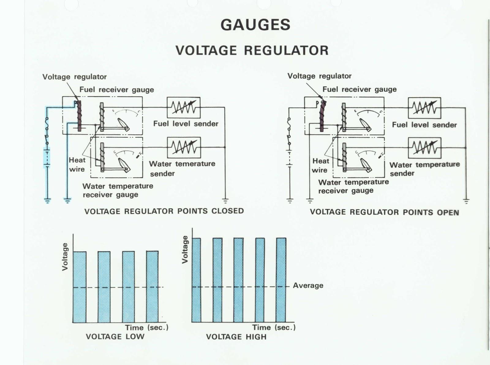Mahasiswa berwirausaha: wiring diagram sistem kelistrikan body
