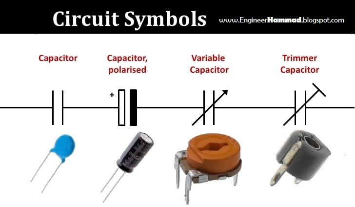 Capacitor symbol | Capacitor Types