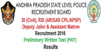 AP SI RSI PWT Results 2016