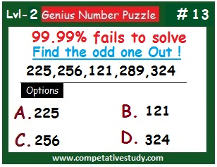 Math Puzzle: Find the odd one out: 225, 256, 121, 289, 324