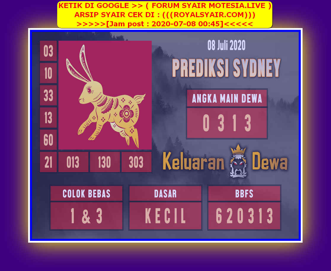 Kode syair Sydney Rabu 8 Juli 2020 228