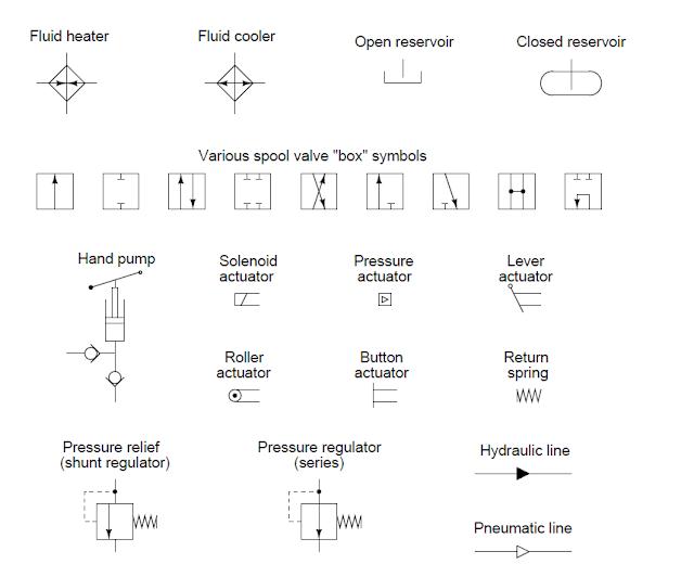 Símbolos del diagrama de potencia fluida
