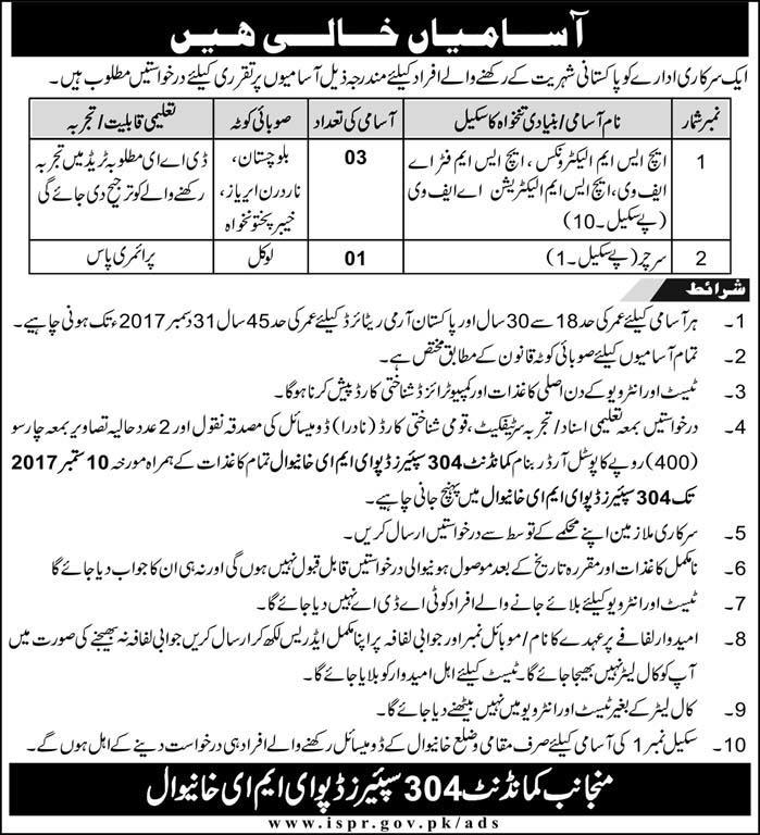 job in Inter Services Public Relations Punjab Aug 2017