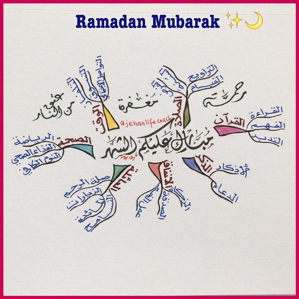 رمضان شهر الرحمة والمغفرة والعتق من النار