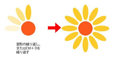 花のマーク