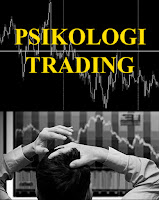 Trading Emas, Grafik Harga Emas