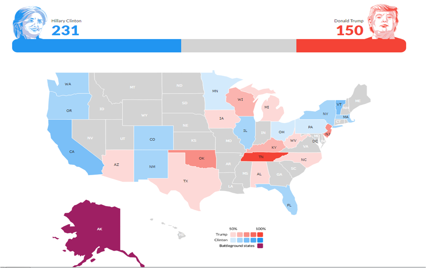 2016 Presidential Election Electoral Map Prediction YouTube 2016