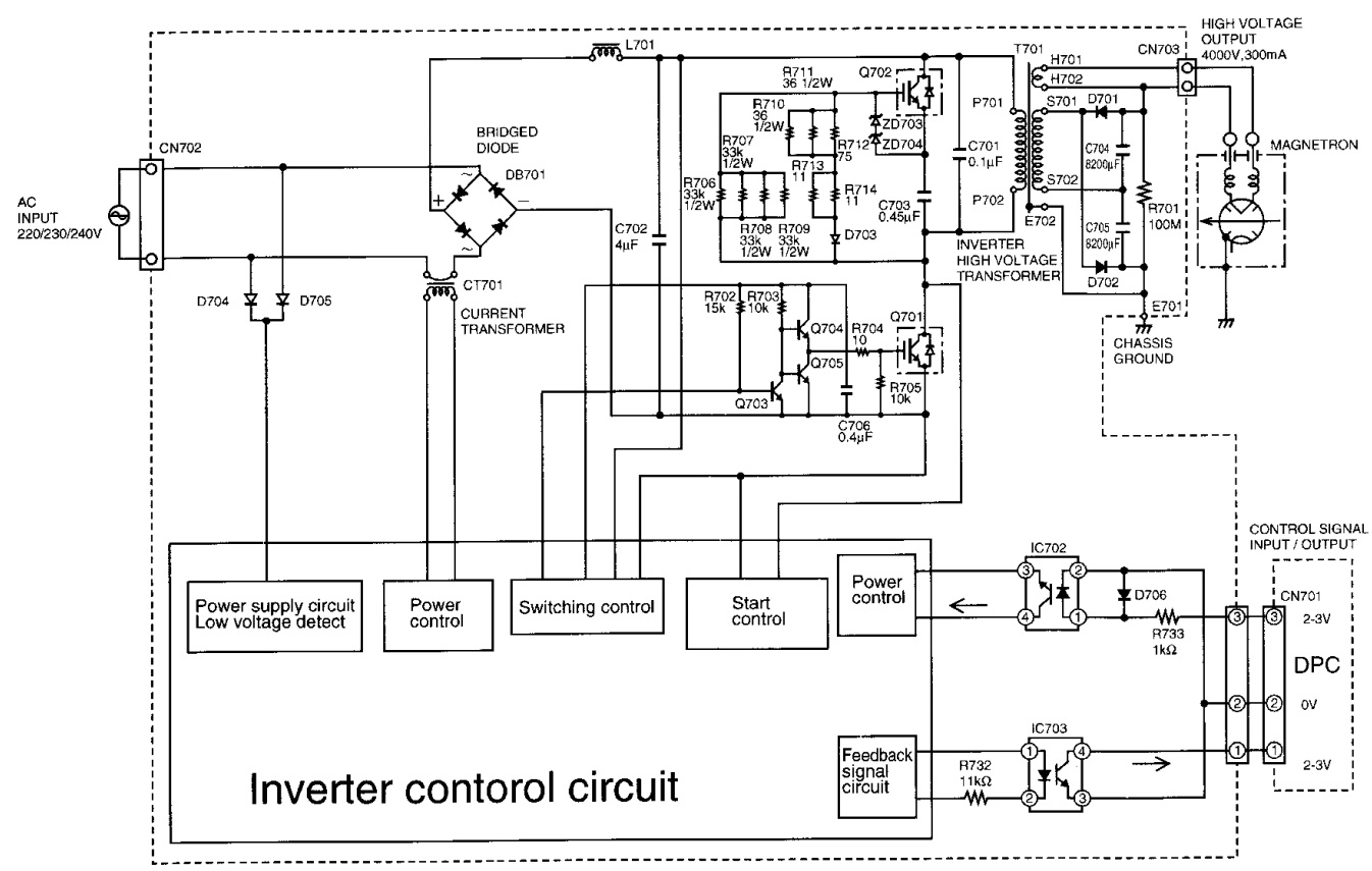 Electro help: Panasonic Microwave Oven NN-S550WF power