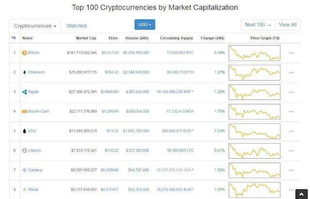 Analisa Trading Bitcoin 1