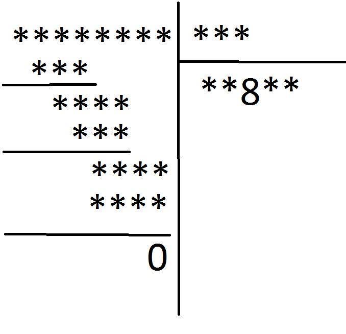 Bài toán tìm số