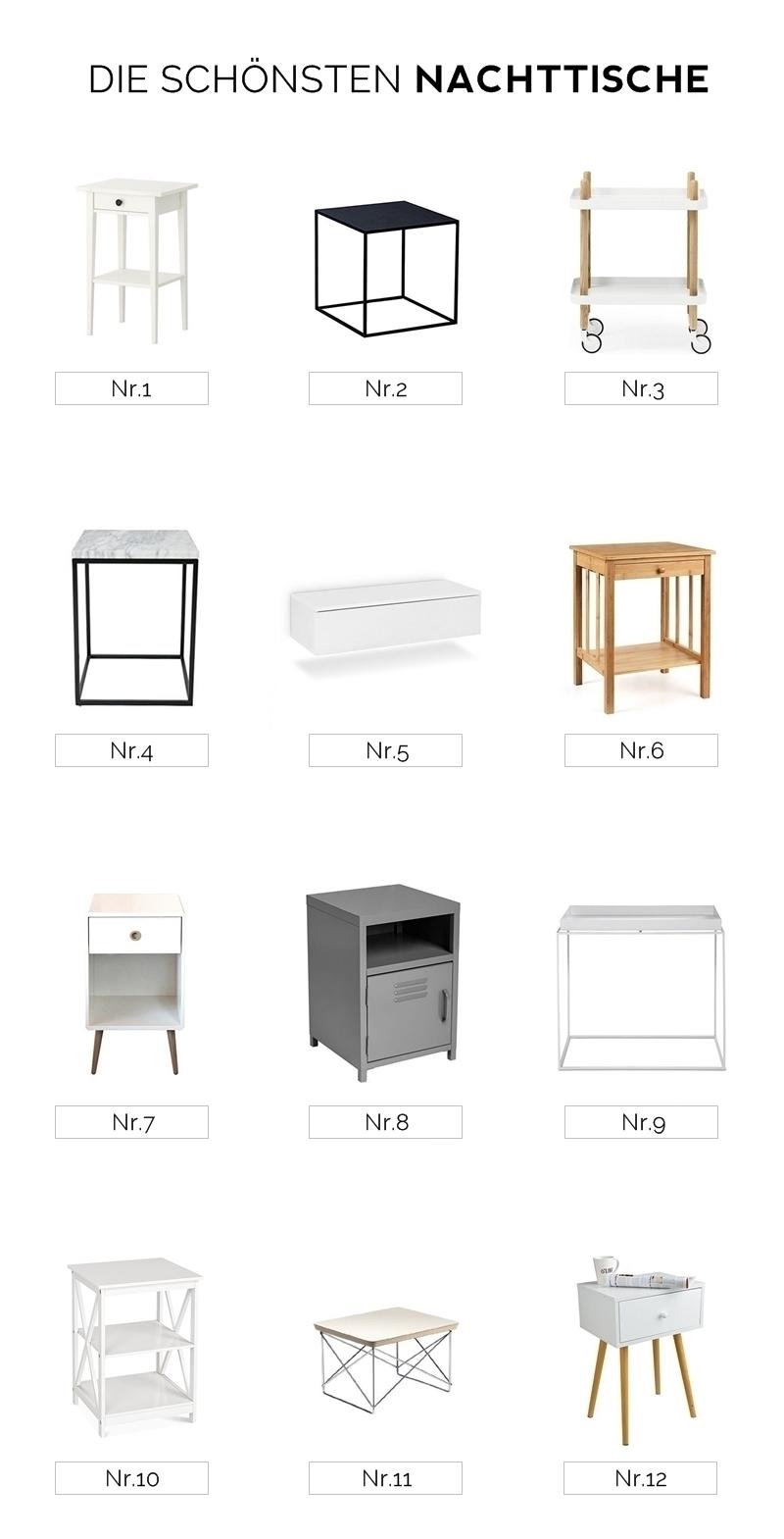How To - Stylingtipps: Nachttisch dekorieren. Die schönsten Nachttische modern skandinavisch Roundup. Tasteboykott Blog Interior Design.