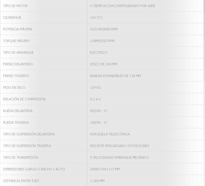 Honda CBF125: Ficha Técnica-Especificaciones