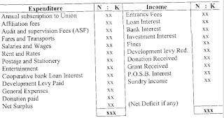 final-accounts-ii-income-and