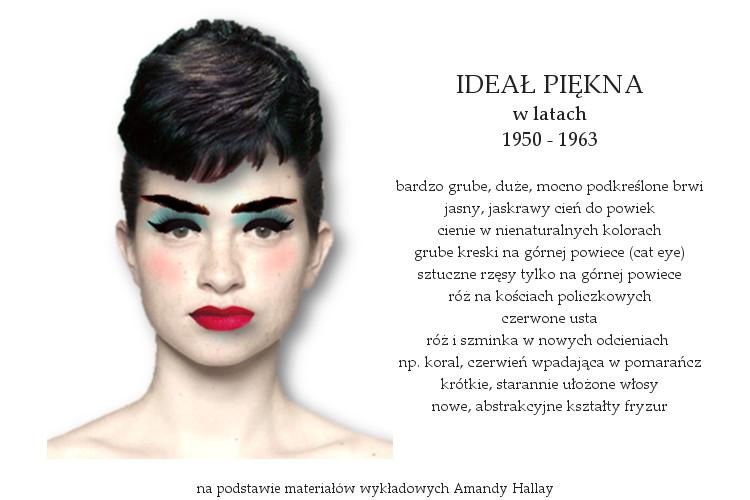 Agnieszka Sajdak-Nowicka Ideał piękna w latach pięćdziesiątych 1950 - 1963 na podstawie materiałów wykładowych Amandy Hallay