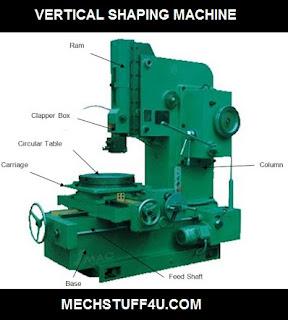 Vertical Shaping Machine