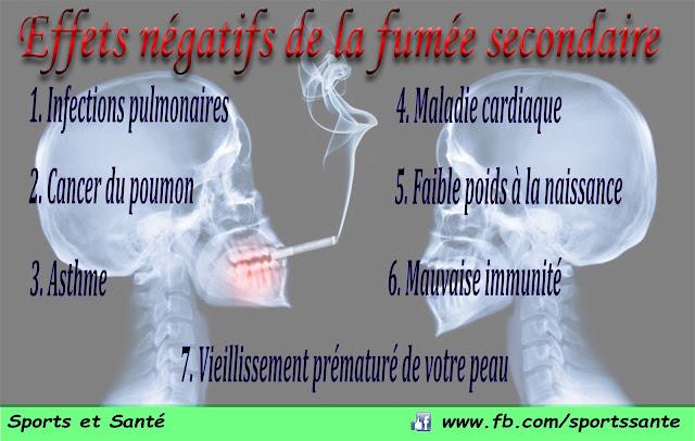 Effets négatifs de la fumée secondaire