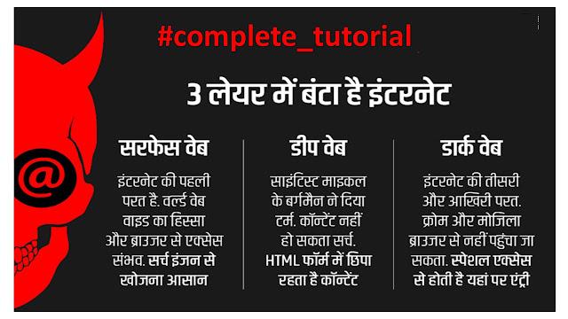 complete tutorial