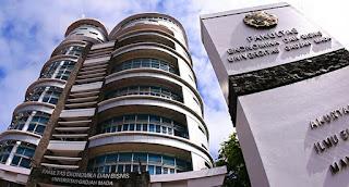 Fakultas Ekonomi dan Bisnis UGM