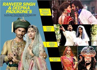 Deepika Padukone and Ranveer Singh's Wedding