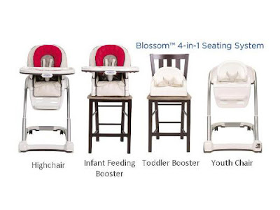 Features of Blossom 4-in-1 Seating System by Graco