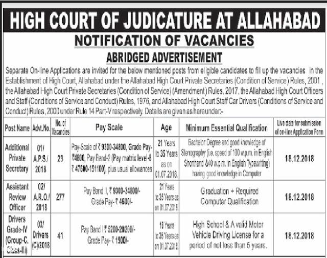 AHC Recruitment