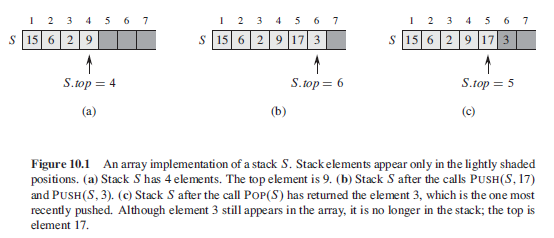 C++: Implementation of Stack using Array (Data Structure)