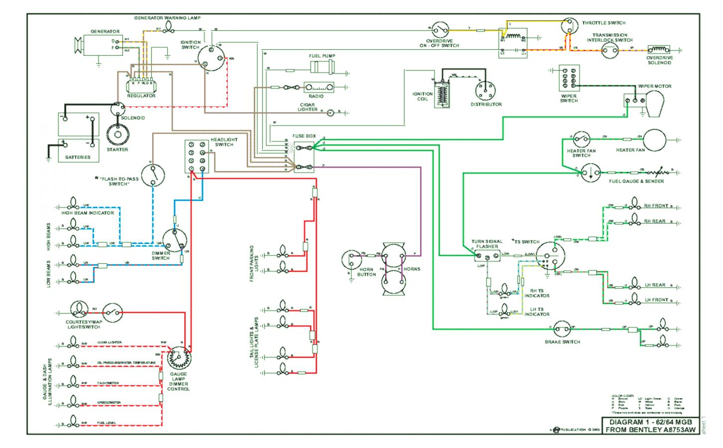 gem e2 wiring diagrams wiring diagram for you electric cars diagram wallpapers point gem cart wiring [ 1453 x 900 Pixel ]