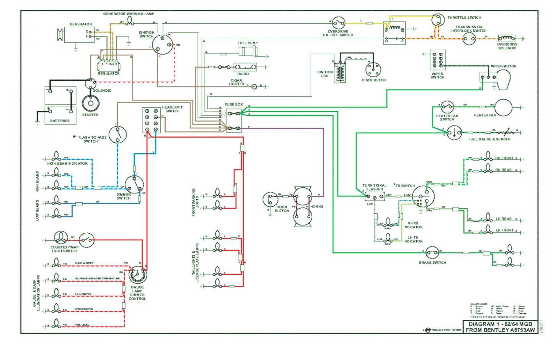 electric cars diagram wallpapers point 48 volt golf cart battery wiring diagram gem car repair san diego